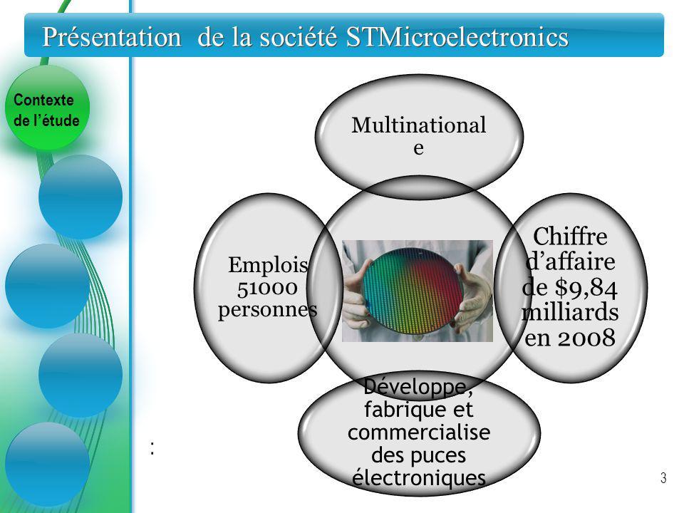 Contexte de létude Présentation de la société STMicroelectronics 3 : Multinational e Chiffre daffaire de $9,84 milliards en 2008 Développe, fabrique e