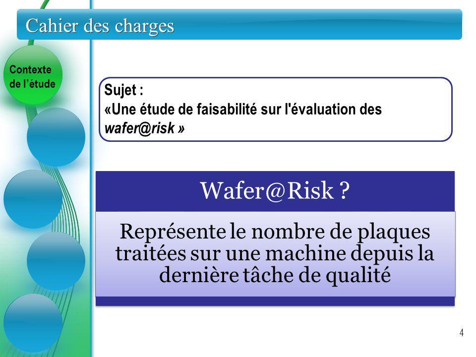 Contexte de létude Cahier des charges 4 Sujet : «Une étude de faisabilité sur l'évaluation des wafer@risk » Wafer@Risk ? Représente le nombre de plaqu