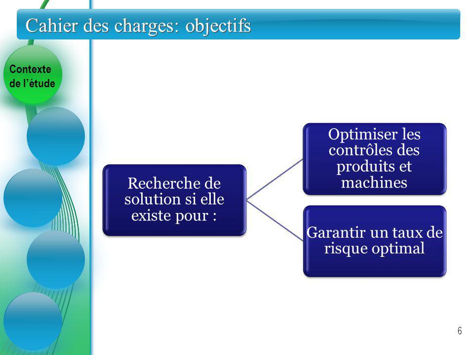 Contexte de létude Cahier des charges: objectifs 6 Recherche de solution si elle existe pour : Optimiser les contrôles des produits et machines Garant