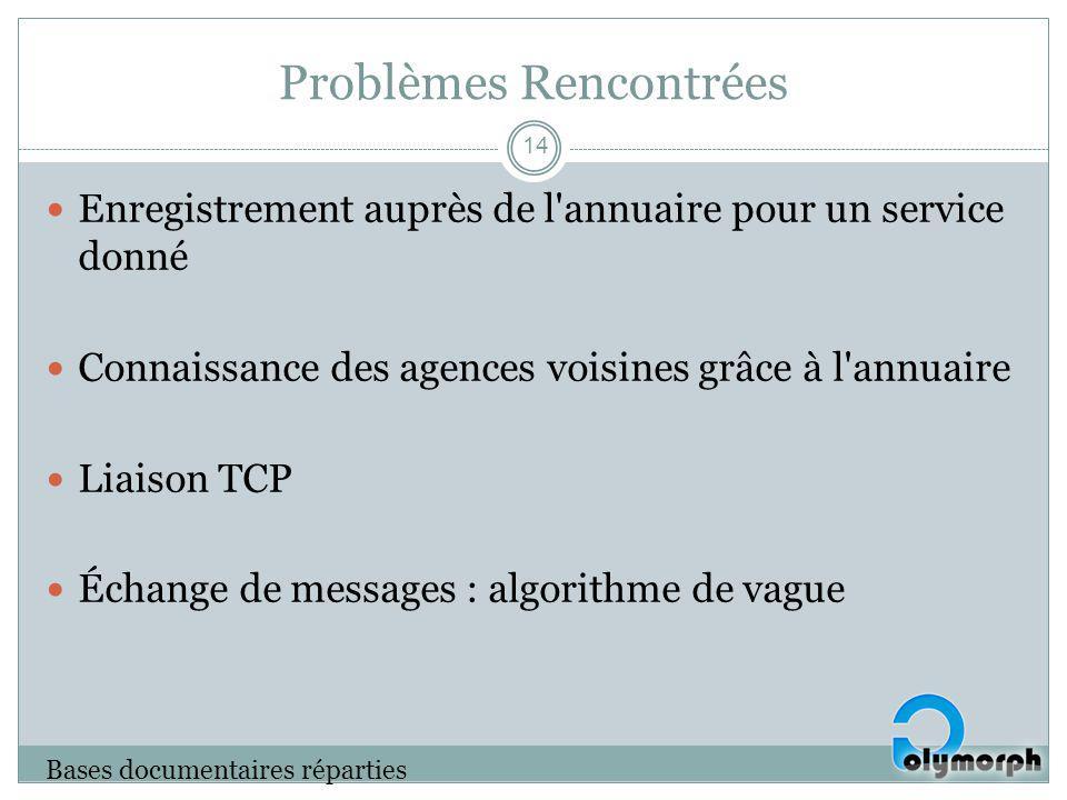 Problèmes Rencontrées Enregistrement auprès de l'annuaire pour un service donné Connaissance des agences voisines grâce à l'annuaire Liaison TCP Échan