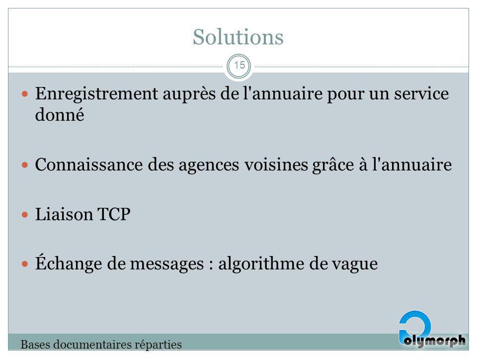 Solutions Enregistrement auprès de l'annuaire pour un service donné Connaissance des agences voisines grâce à l'annuaire Liaison TCP Échange de messag
