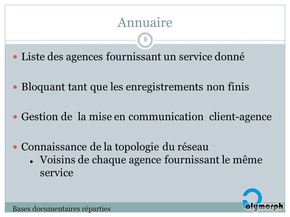 Annuaire : Interface Bases documentaires réparties 10