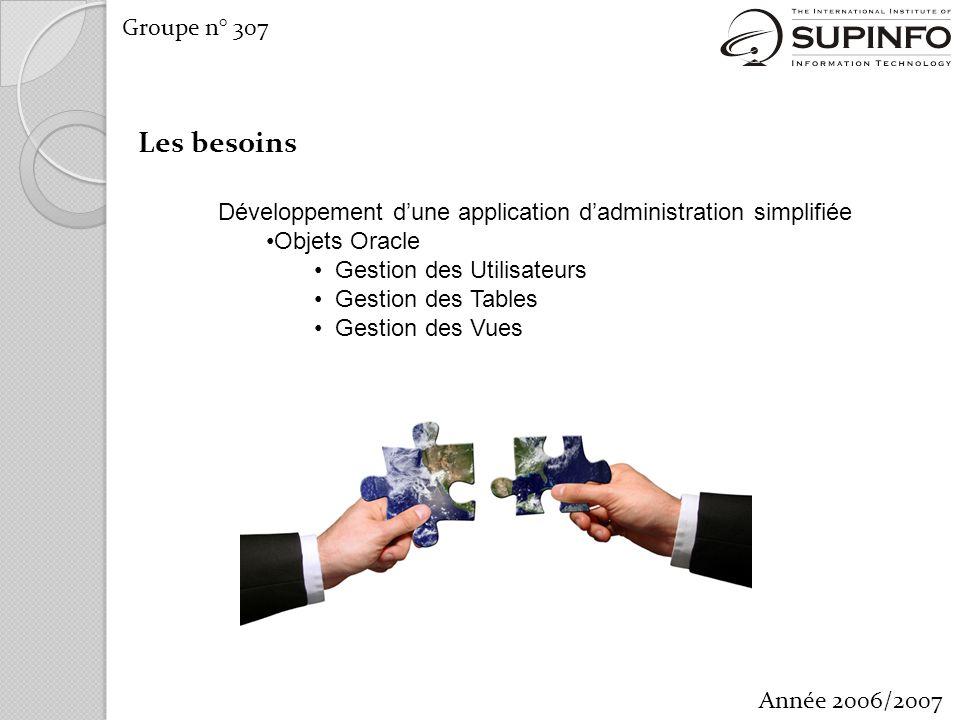 Groupe n° 307 Année 2006/2007 Les besoins Développement dune application dadministration simplifiée Objets Oracle Gestion des Utilisateurs Gestion des Tables Gestion des Vues