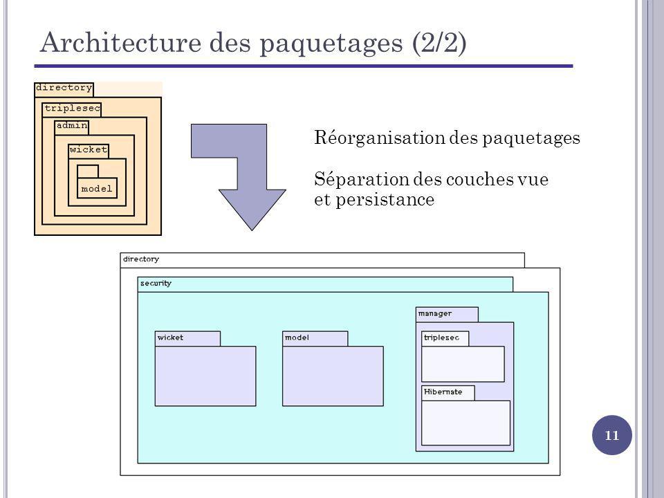11 Architecture des paquetages (2/2) Réorganisation des paquetages Séparation des couches vue et persistance