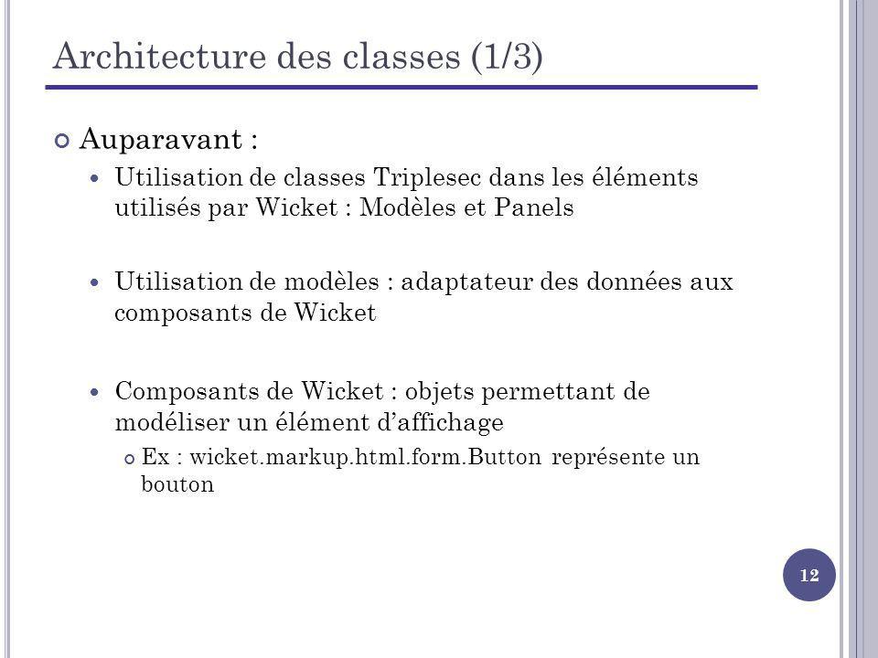 12 Architecture des classes (1/3) Auparavant : Utilisation de classes Triplesec dans les éléments utilisés par Wicket : Modèles et Panels Utilisation de modèles : adaptateur des données aux composants de Wicket Composants de Wicket : objets permettant de modéliser un élément daffichage Ex : wicket.markup.html.form.Button représente un bouton