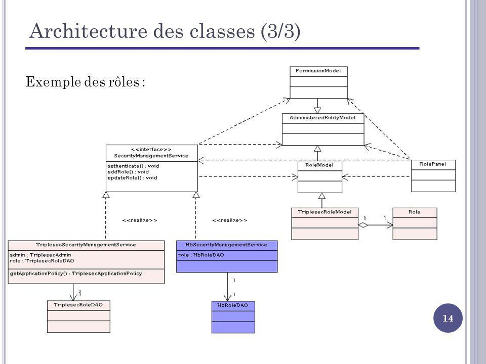 14 Architecture des classes (3/3) Exemple des rôles :