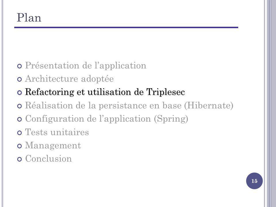 15 Plan Présentation de lapplication Architecture adoptée Refactoring et utilisation de Triplesec Refactoring et utilisation de Triplesec Réalisation de la persistance en base (Hibernate) Configuration de lapplication (Spring) Tests unitaires Management Conclusion