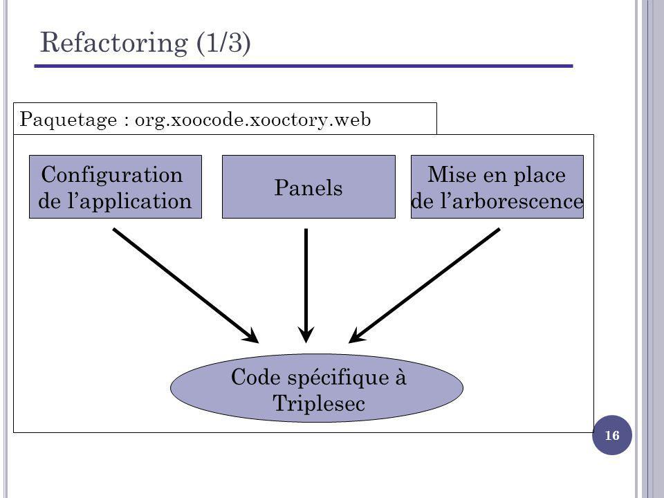 16 Refactoring (1/3) Panels Configuration de lapplication Mise en place de larborescence Code spécifique à Triplesec Paquetage : org.xoocode.xooctory.