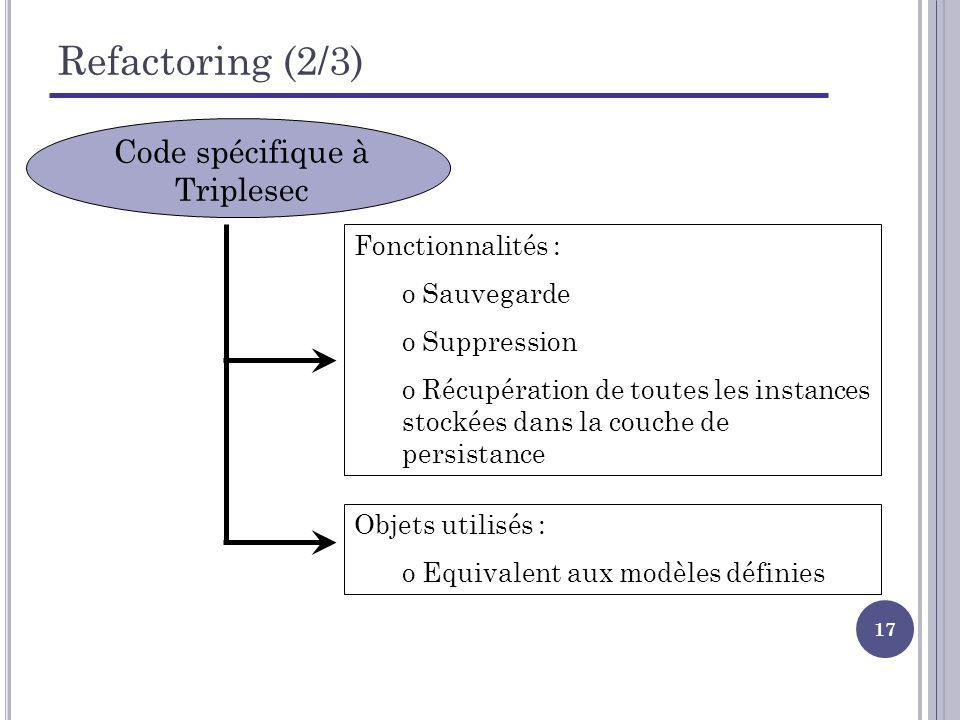 17 Refactoring (2/3) Code spécifique à Triplesec Fonctionnalités : o Sauvegarde o Suppression o Récupération de toutes les instances stockées dans la couche de persistance Objets utilisés : o Equivalent aux modèles définies