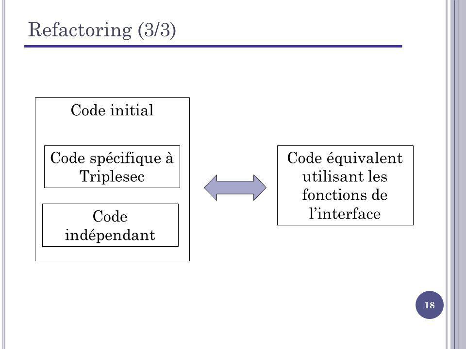 18 Refactoring (3/3) Code initial Code spécifique à Triplesec Code indépendant Code équivalent utilisant les fonctions de linterface