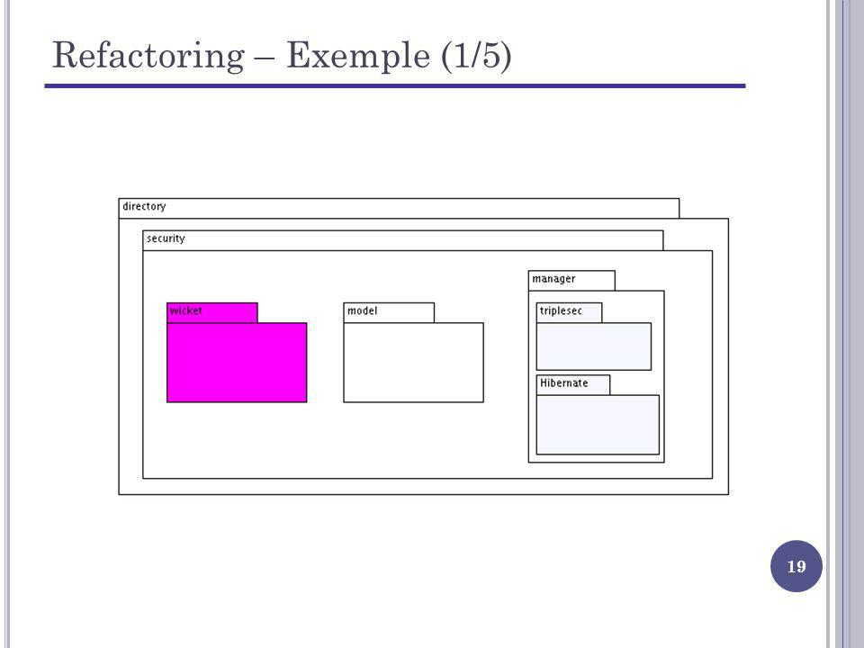 19 Refactoring – Exemple (1/5)