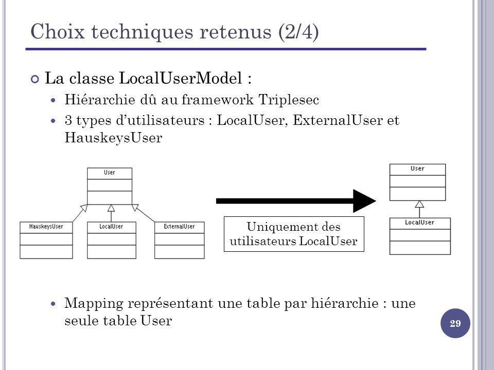 29 Choix techniques retenus (2/4) La classe LocalUserModel : Hiérarchie dû au framework Triplesec 3 types dutilisateurs : LocalUser, ExternalUser et HauskeysUser Mapping représentant une table par hiérarchie : une seule table User Uniquement des utilisateurs LocalUser
