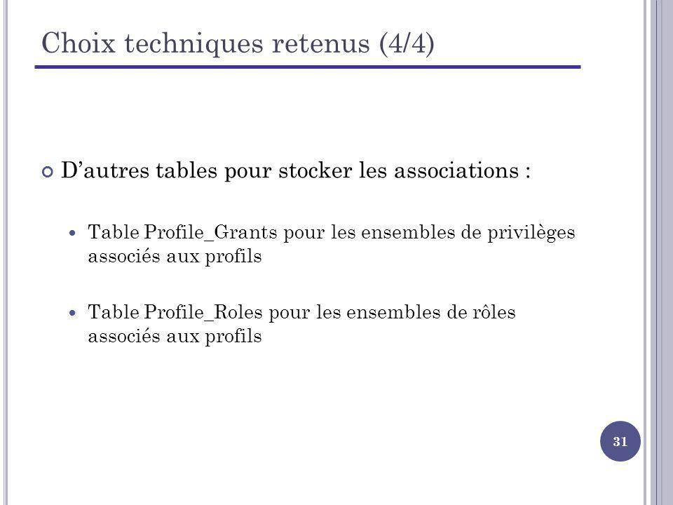 31 Choix techniques retenus (4/4) Dautres tables pour stocker les associations : Table Profile_Grants pour les ensembles de privilèges associés aux profils Table Profile_Roles pour les ensembles de rôles associés aux profils