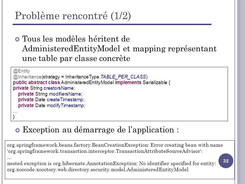 32 Problème rencontré (1/2) Tous les modèles héritent de AdministeredEntityModel et mapping représentant une table par classe concrète @Entity @Inheri