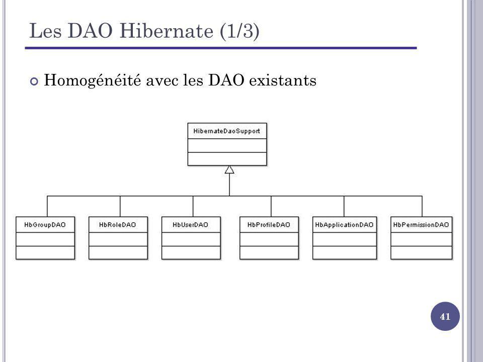 41 Les DAO Hibernate (1/3) Homogénéité avec les DAO existants