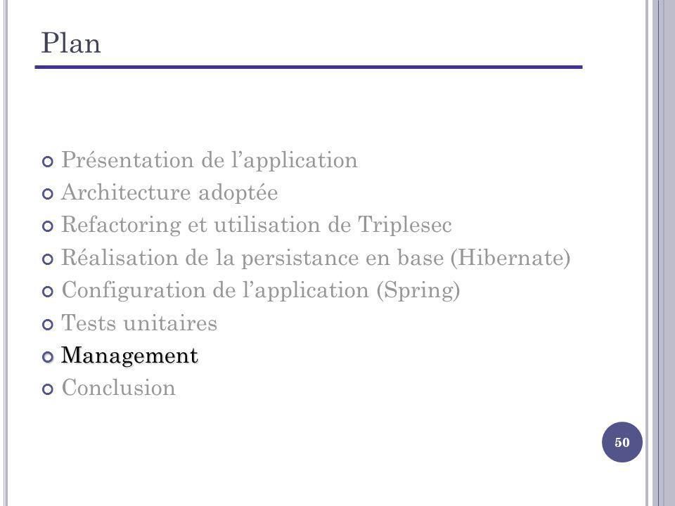 50 Plan Présentation de lapplication Architecture adoptée Refactoring et utilisation de Triplesec Réalisation de la persistance en base (Hibernate) Co