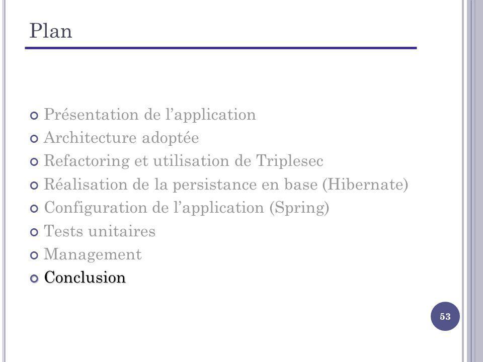 53 Plan Présentation de lapplication Architecture adoptée Refactoring et utilisation de Triplesec Réalisation de la persistance en base (Hibernate) Configuration de lapplication (Spring) Tests unitaires Management Conclusion Conclusion