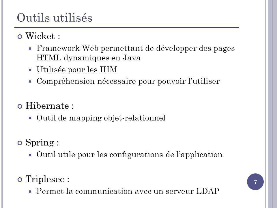 7 Outils utilisés Wicket : Framework Web permettant de développer des pages HTML dynamiques en Java Utilisée pour les IHM Compréhension nécessaire pour pouvoir lutiliser Hibernate : Outil de mapping objet-relationnel Spring : Outil utile pour les configurations de lapplication Triplesec : Permet la communication avec un serveur LDAP