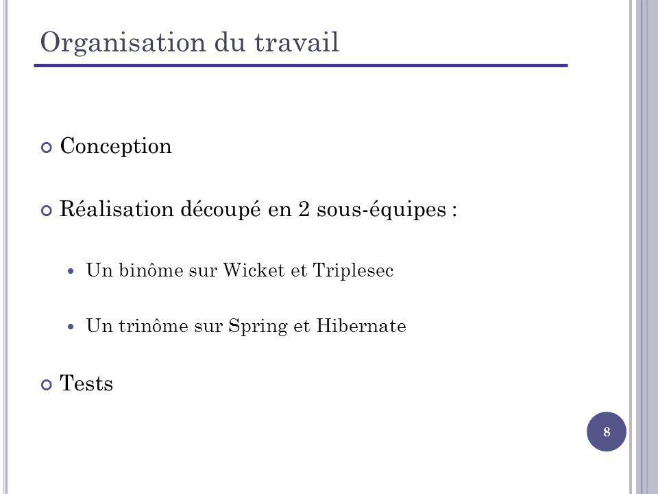 8 Organisation du travail Conception Réalisation découpé en 2 sous-équipes : Un binôme sur Wicket et Triplesec Un trinôme sur Spring et Hibernate Test