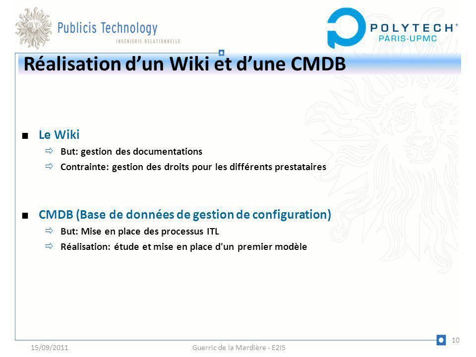 Réalisation dun Wiki et dune CMDB Le Wiki But: gestion des documentations Contrainte: gestion des droits pour les différents prestataires CMDB (Base d