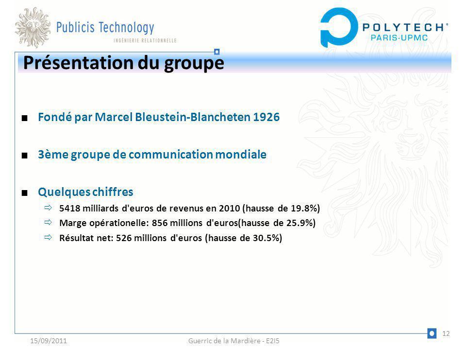 Présentation du groupe Fondé par Marcel Bleustein-Blancheten 1926 3ème groupe de communication mondiale Quelques chiffres 5418 milliards d'euros de re