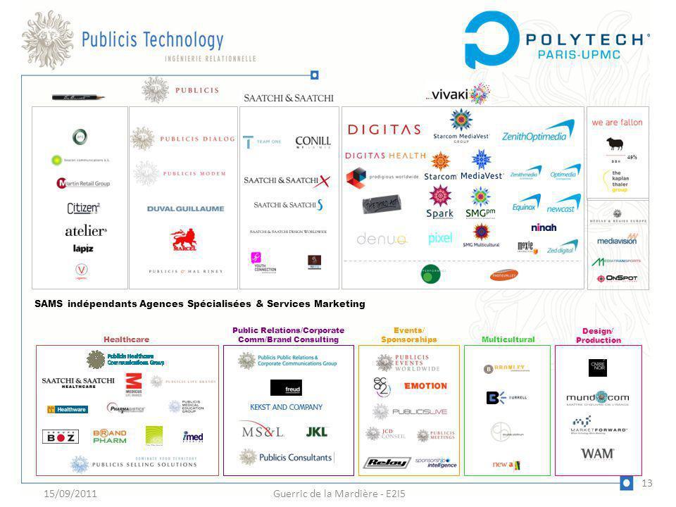 SAMS indépendants Agences Spécialisées & Services Marketing 49% Public Relations/Corporate Comm/Brand Consulting Healthcare Events/ Sponsorships Desig
