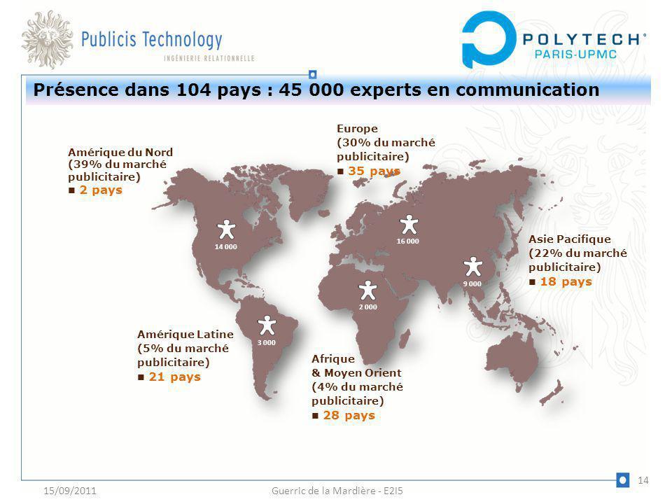 Amérique du Nord (39% du marché ) publicitaire) 2 pays Asie Pacifique (22% du marché publicitaire) 18 pays Afrique & Moyen Orient (4% du marché public