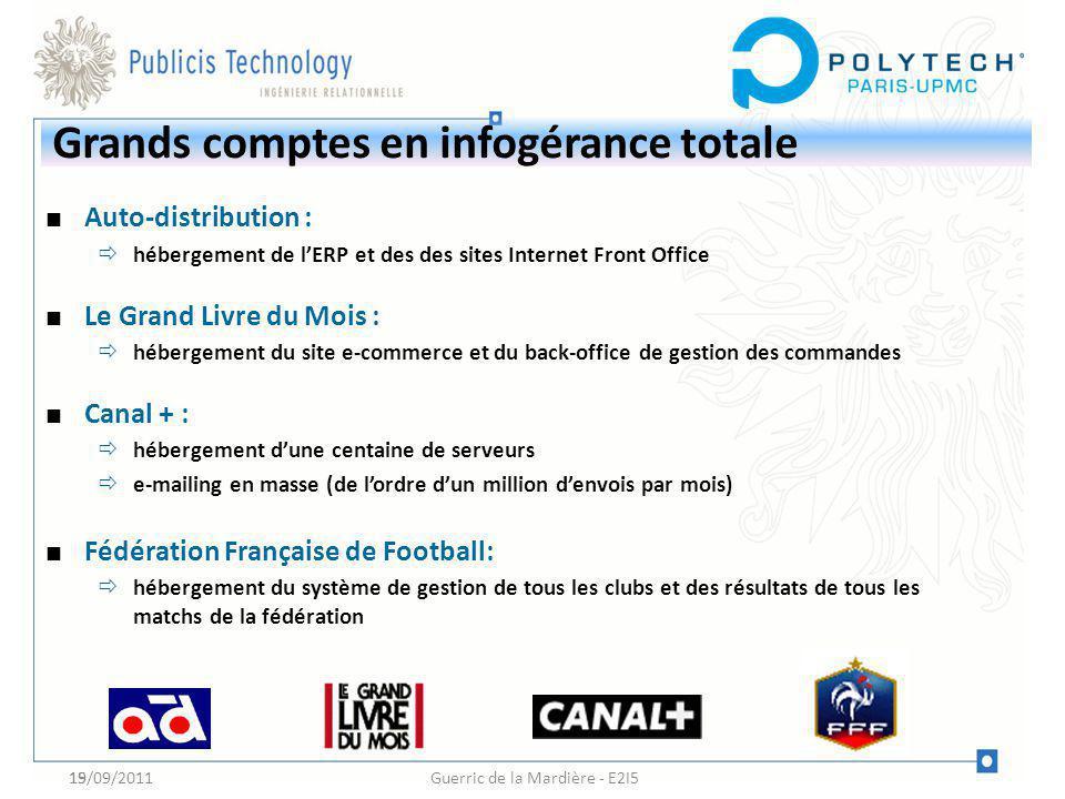 19 Grands comptes en infogérance totale Auto-distribution : hébergement de lERP et des des sites Internet Front Office Le Grand Livre du Mois : héberg