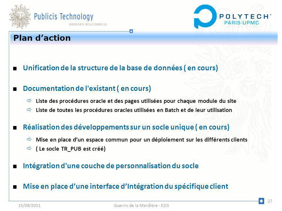 Unification de la structure de la base de données ( en cours) Documentation de l'existant ( en cours) Liste des procédures oracle et des pages utilisé