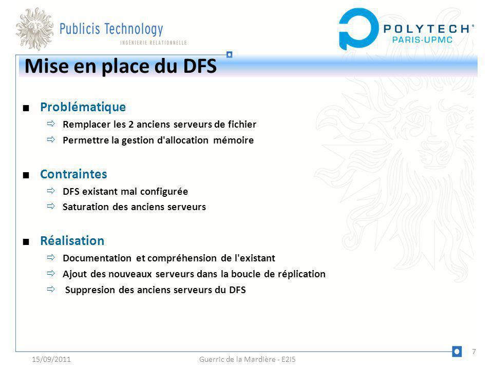 Mise en place du DFS Problématique Remplacer les 2 anciens serveurs de fichier Permettre la gestion d'allocation mémoire Contraintes DFS existant mal