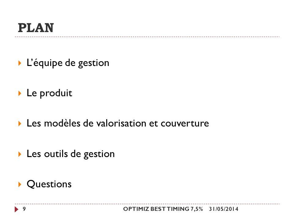 PLAN Léquipe de gestion Le produit Les modèles de valorisation et couverture Les outils de gestion Questions 31/05/20149OPTIMIZ BEST TIMING 7,5%