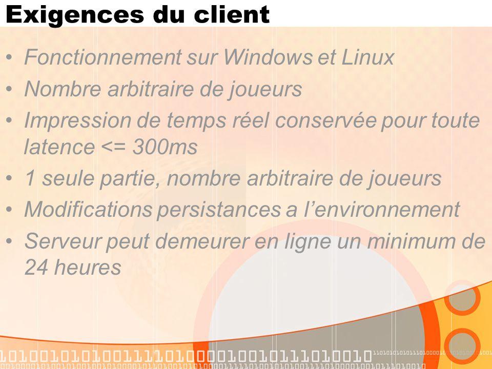 Exigences du client Fonctionnement sur Windows et Linux Nombre arbitraire de joueurs Impression de temps réel conservée pour toute latence <= 300ms 1 seule partie, nombre arbitraire de joueurs Modifications persistances a lenvironnement Serveur peut demeurer en ligne un minimum de 24 heures