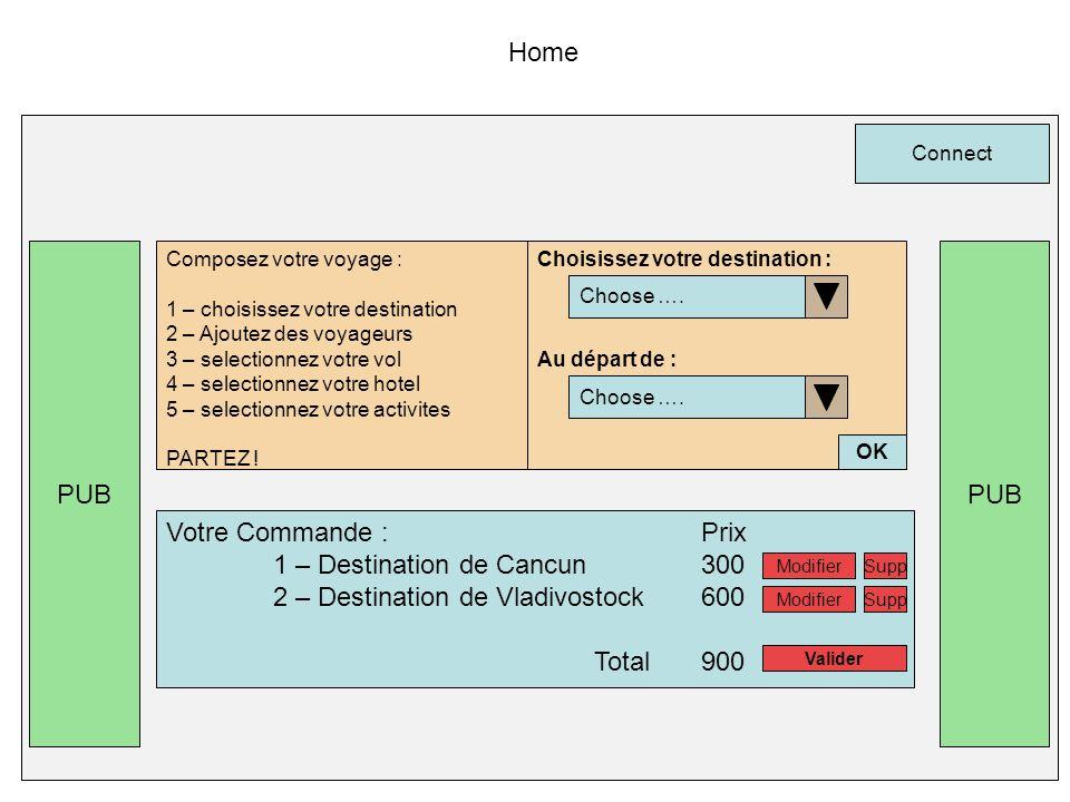 Home Connect PUB Composez votre voyage : 1 – choisissez votre destination 2 – Ajoutez des voyageurs 3 – selectionnez votre vol 4 – selectionnez votre