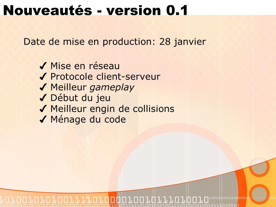 Nouveautés - version 0.1 Mise en réseau Protocole client-serveur Meilleur gameplay Début du jeu Meilleur engin de collisions Ménage du code Date de mi