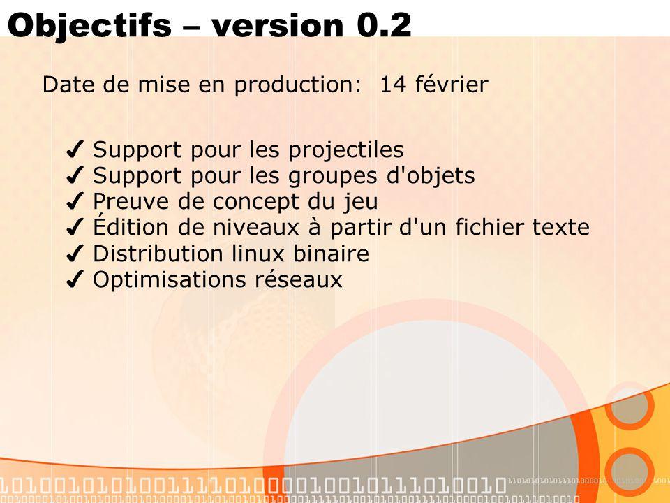 Objectifs – version 0.2 Support pour les projectiles Support pour les groupes d'objets Preuve de concept du jeu Édition de niveaux à partir d'un fichi