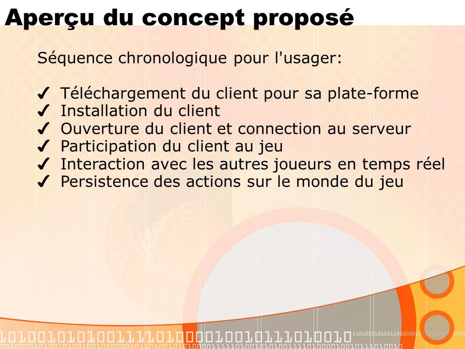 Aperçu du concept proposé Séquence chronologique pour l'usager: Téléchargement du client pour sa plate-forme Installation du client Ouverture du clien