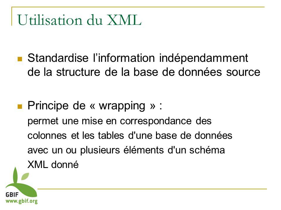 Utilisation du XML Standardise linformation indépendamment de la structure de la base de données source Principe de « wrapping » : permet une mise en