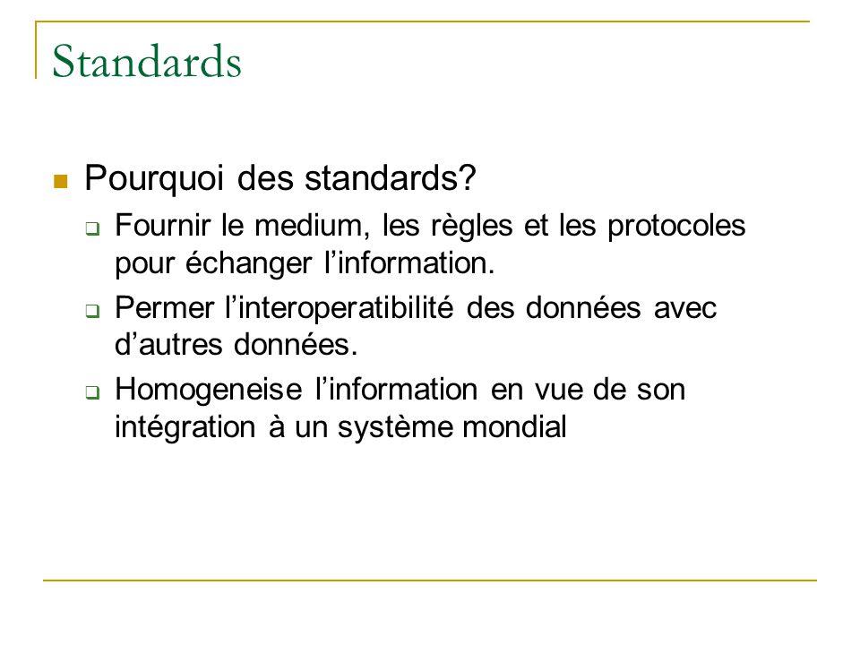 Standards Pourquoi des standards? Fournir le medium, les règles et les protocoles pour échanger linformation. Permer linteroperatibilité des données a