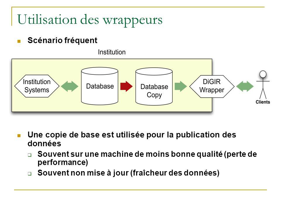 Utilisation des wrappeurs Scénario fréquent Une copie de base est utilisée pour la publication des données Souvent sur une machine de moins bonne qual