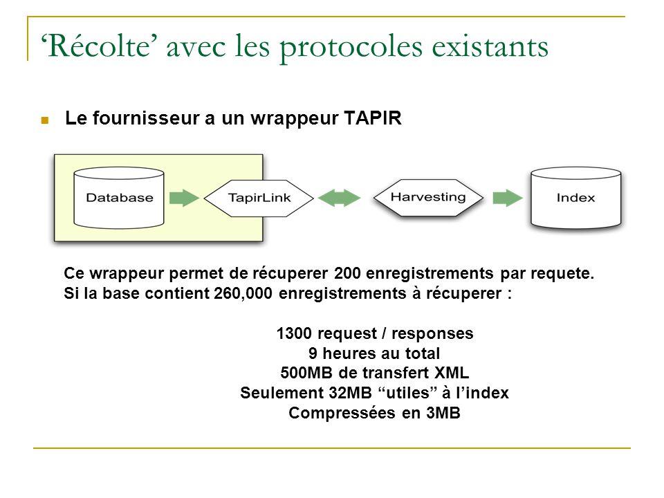 Récolte avec les protocoles existants Le fournisseur a un wrappeur TAPIR Ce wrappeur permet de récuperer 200 enregistrements par requete. Si la base c