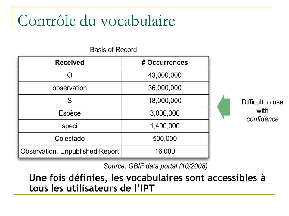 Une fois définies, les vocabulaires sont accessibles à tous les utilisateurs de lIPT Contrôle du vocabulaire