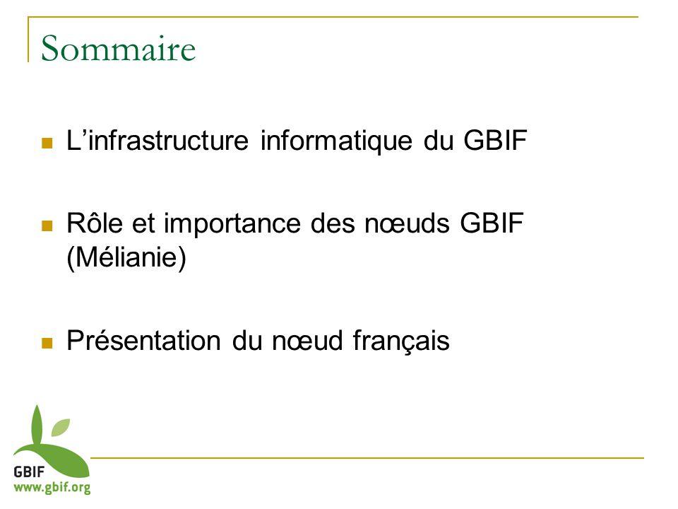 Sommaire Linfrastructure informatique du GBIF Rôle et importance des nœuds GBIF (Mélianie) Présentation du nœud français