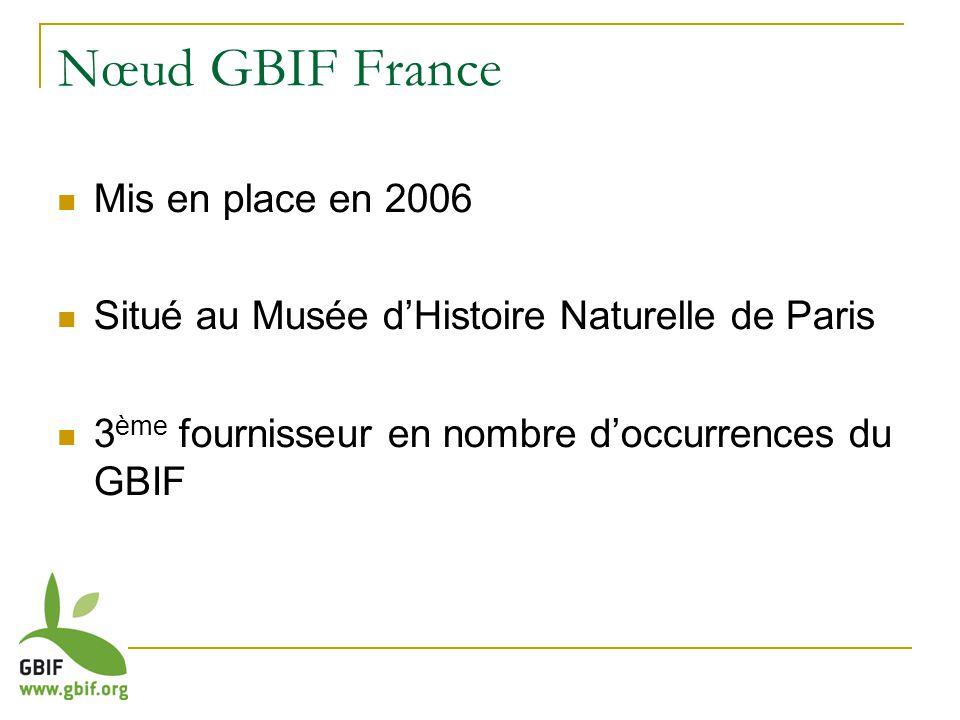 Nœud GBIF France Mis en place en 2006 Situé au Musée dHistoire Naturelle de Paris 3 ème fournisseur en nombre doccurrences du GBIF