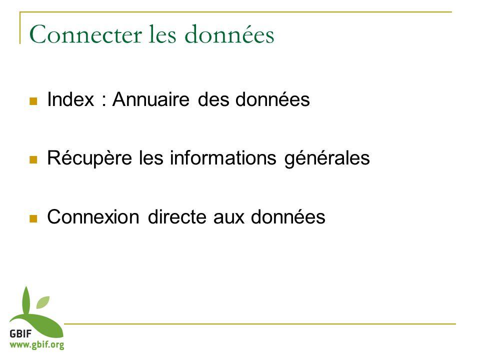 Connecter les données Index : Annuaire des données Récupère les informations générales Connexion directe aux données