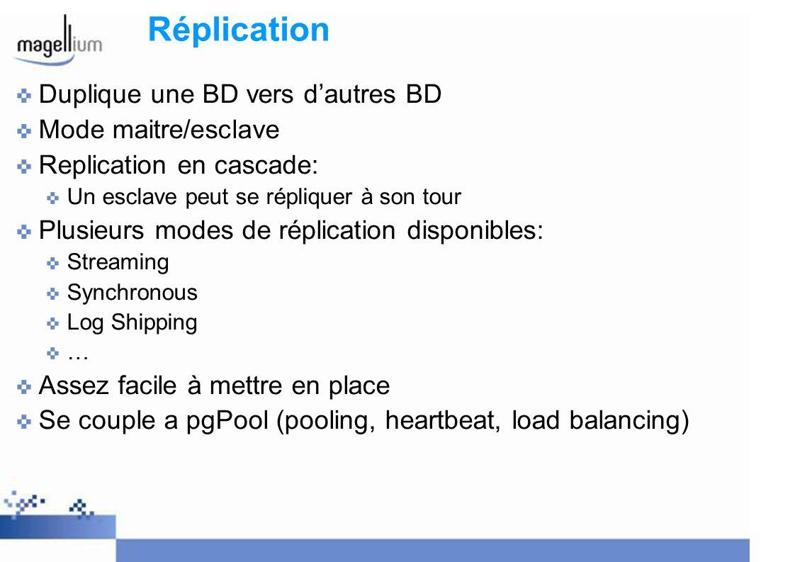 Réplication Duplique une BD vers dautres BD Mode maitre/esclave Replication en cascade: Un esclave peut se répliquer à son tour Plusieurs modes de rép