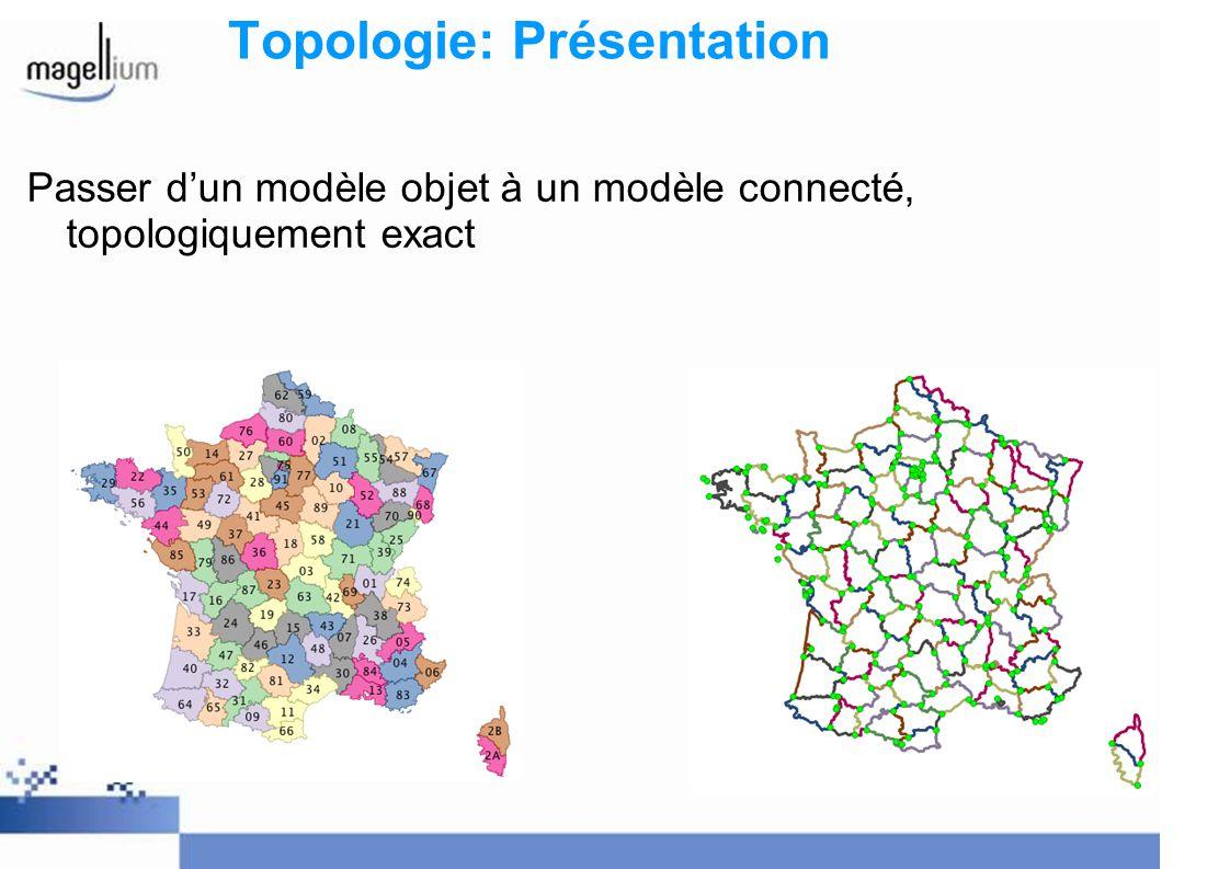 Topologie: Présentation Passer dun modèle objet à un modèle connecté, topologiquement exact