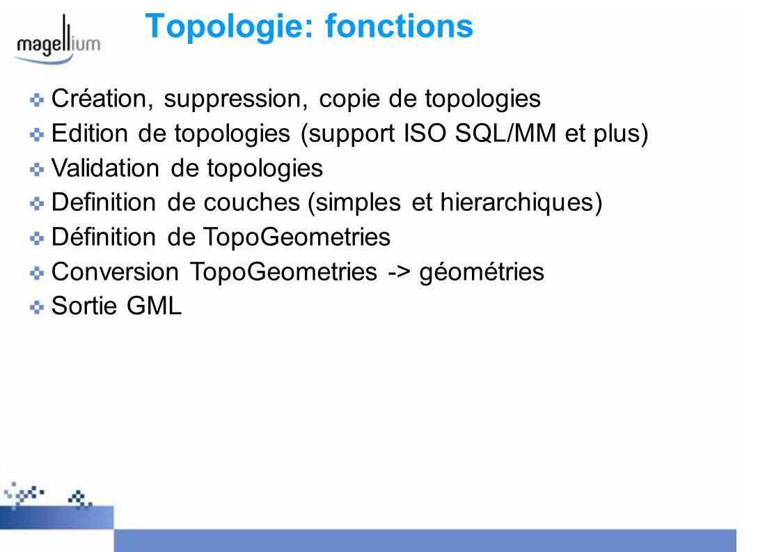 Topologie: fonctions AddTopoGeometryColumn DropTopology DropTopoGeometryColumn TopologySummary ValidateTopology CreateTopology CopyTopology ST_InitTopoGeo ST_CreateTopoGeo TopoGeo_AddPoint TopoGeo_AddLineString TopoGeo_AddPolygon ST_AddIsoNode ST_AddIsoEdge ST_AddEdgeNewFaces ST_AddEdgeModFace ST_RemEdgeNewFace ST_RemEdgeModFace ST_ChangeEdgeGeom ST_ModEdgeSplit ST_ModEdgeHeal ST_NewEdgeHeal ST_MoveIsoNode ST_NewEdgesSplit ST_RemoveIsoNode GetEdgeByPoint GetFaceByPoint GetNodeByPoint GetTopologyID GetTopologySRID GetTopologyName ST_GetFaceEdges ST_GetFaceGeometry GetRingEdges GetNodeEdges Polygonize AddNode AddEdge AddFace CreateTopoGeom toTopoGeom TopoElementArray_Agg GetTopoGeomElementArray GetTopoGeomElements AsGML