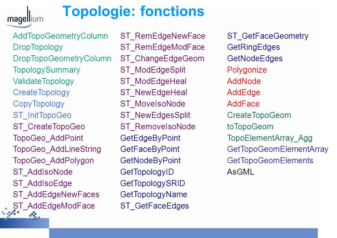 Topologie: fonctions AddTopoGeometryColumn DropTopology DropTopoGeometryColumn TopologySummary ValidateTopology CreateTopology CopyTopology ST_InitTop