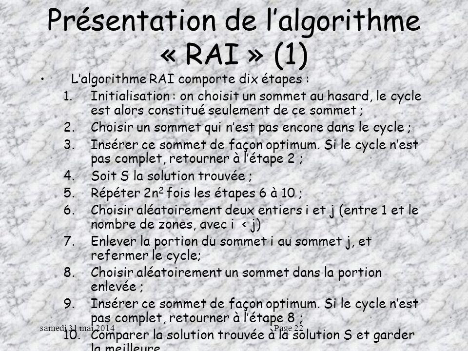 samedi 31 mai 2014Page 22 Présentation de lalgorithme « RAI » (1) Lalgorithme RAI comporte dix étapes : 1.Initialisation : on choisit un sommet au hasard, le cycle est alors constitué seulement de ce sommet ; 2.Choisir un sommet qui nest pas encore dans le cycle ; 3.Insérer ce sommet de façon optimum.