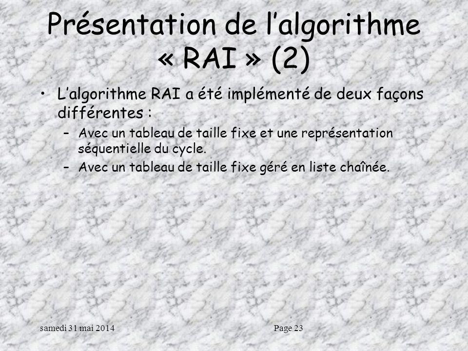 samedi 31 mai 2014Page 23 Présentation de lalgorithme « RAI » (2) Lalgorithme RAI a été implémenté de deux façons différentes : –Avec un tableau de taille fixe et une représentation séquentielle du cycle.